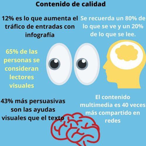 Estadísticas de contenido visual